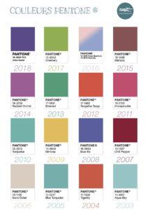 Les couleurs Pantone® 2003-2019